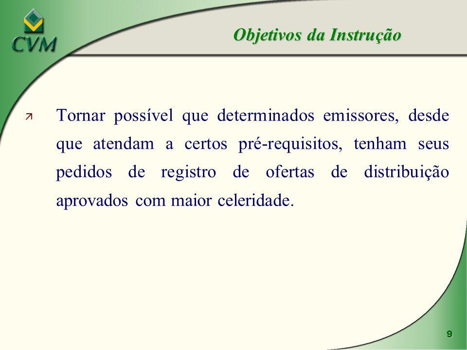20 Obrigada pela atenção. Luciana Dias sdm@cvm.gov.br Instrução CVM nº 480/09