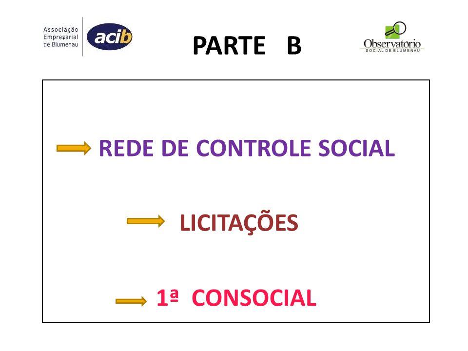 PARTE B REDE DE CONTROLE SOCIAL LICITAÇÕES 1ª CONSOCIAL