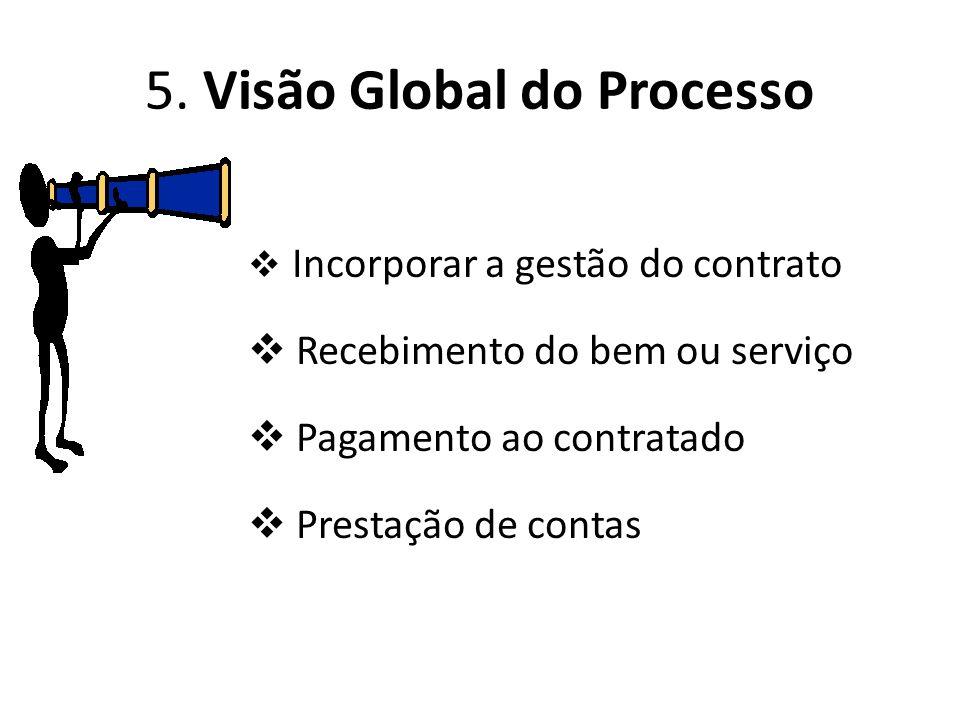 5. Visão Global do Processo  Incorporar a gestão do contrato  Recebimento do bem ou serviço  Pagamento ao contratado  Prestação de contas