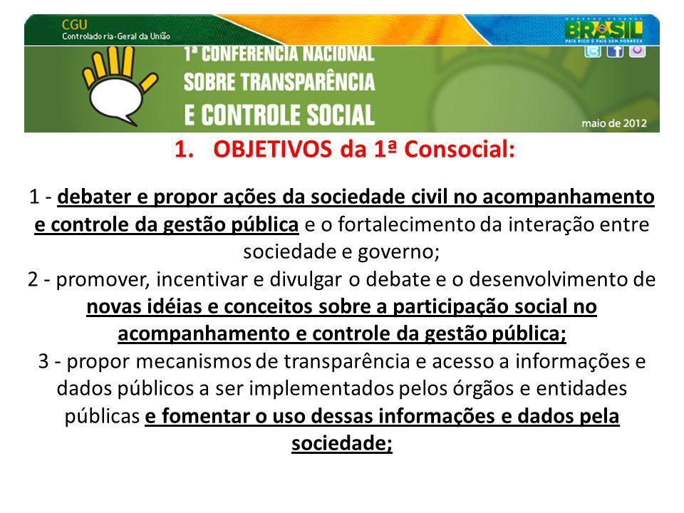 1. OBJETIVOS da 1ª Consocial: 1 - debater e propor ações da sociedade civil no acompanhamento e controle da gestão pública e o fortalecimento da inter