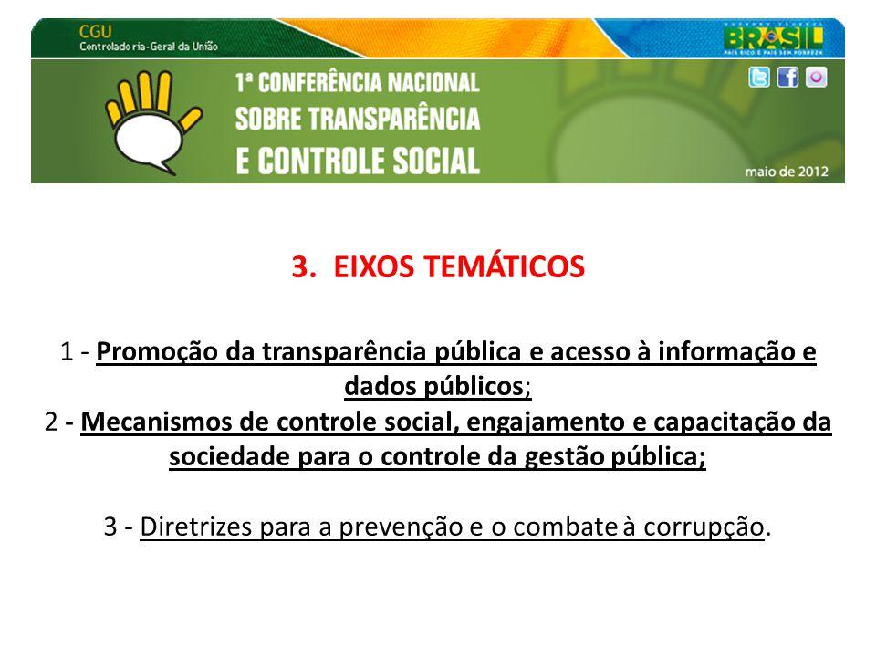 3. EIXOS TEMÁTICOS 1 - Promoção da transparência pública e acesso à informação e dados públicos; 2 - Mecanismos de controle social, engajamento e capa