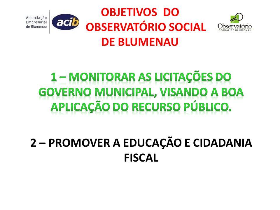 - REUNIÕES PRELIMINARES (a partir de 08.07.2010) - INÍCIO ATIVIDADES (01.08.2011) - CONFIGURAÇÃO ATUAL (ACIB-OSBLU)