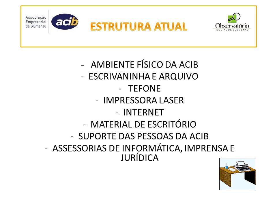 - AMBIENTE FÍSICO DA ACIB - ESCRIVANINHA E ARQUIVO - TEFONE - IMPRESSORA LASER - INTERNET - MATERIAL DE ESCRITÓRIO - SUPORTE DAS PESSOAS DA ACIB - ASS