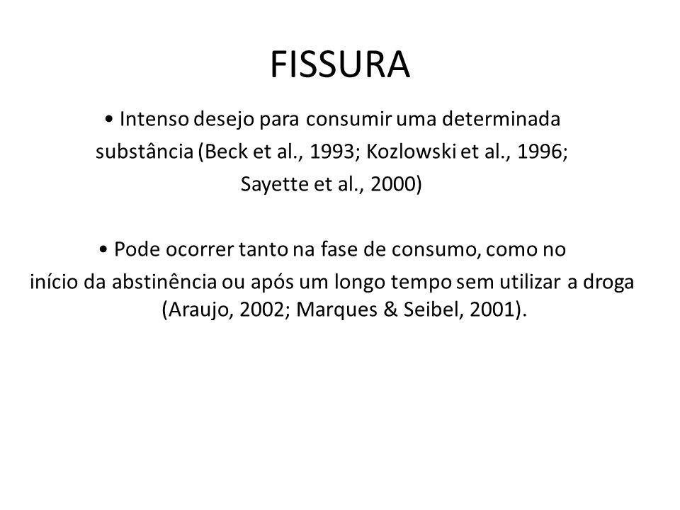 FISSURA Intenso desejo para consumir uma determinada substância (Beck et al., 1993; Kozlowski et al., 1996; Sayette et al., 2000) Pode ocorrer tanto n