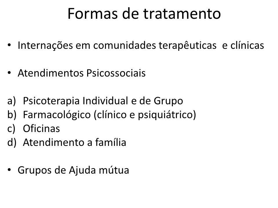 Formas de tratamento Internações em comunidades terapêuticas e clínicas Atendimentos Psicossociais a)Psicoterapia Individual e de Grupo b)Farmacológic