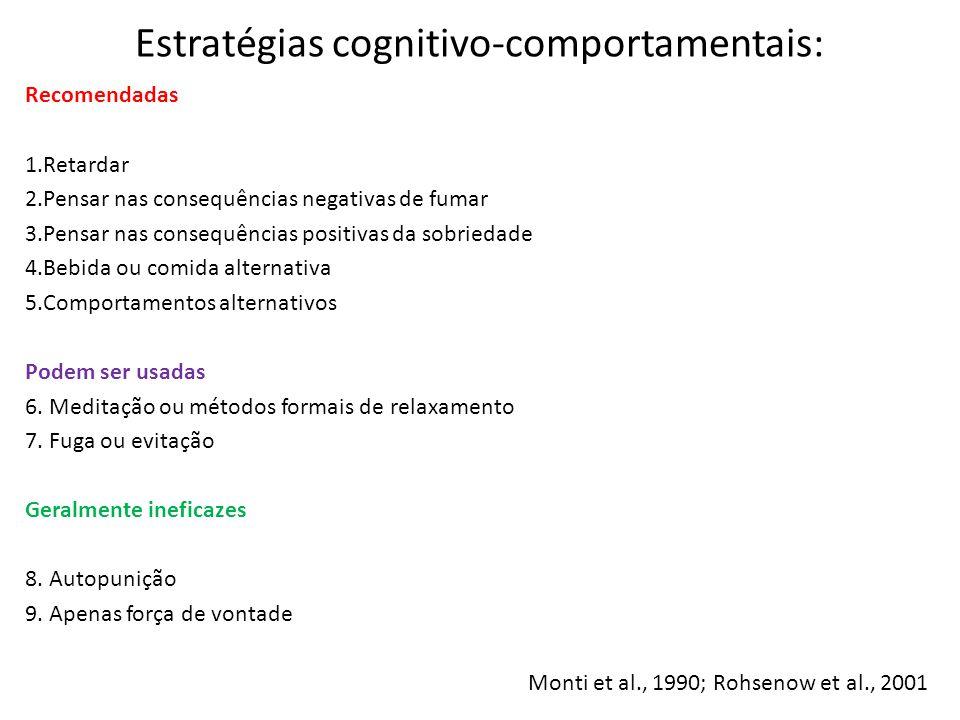 Estratégias cognitivo-comportamentais: Recomendadas 1.Retardar 2.Pensar nas consequências negativas de fumar 3.Pensar nas consequências positivas da s