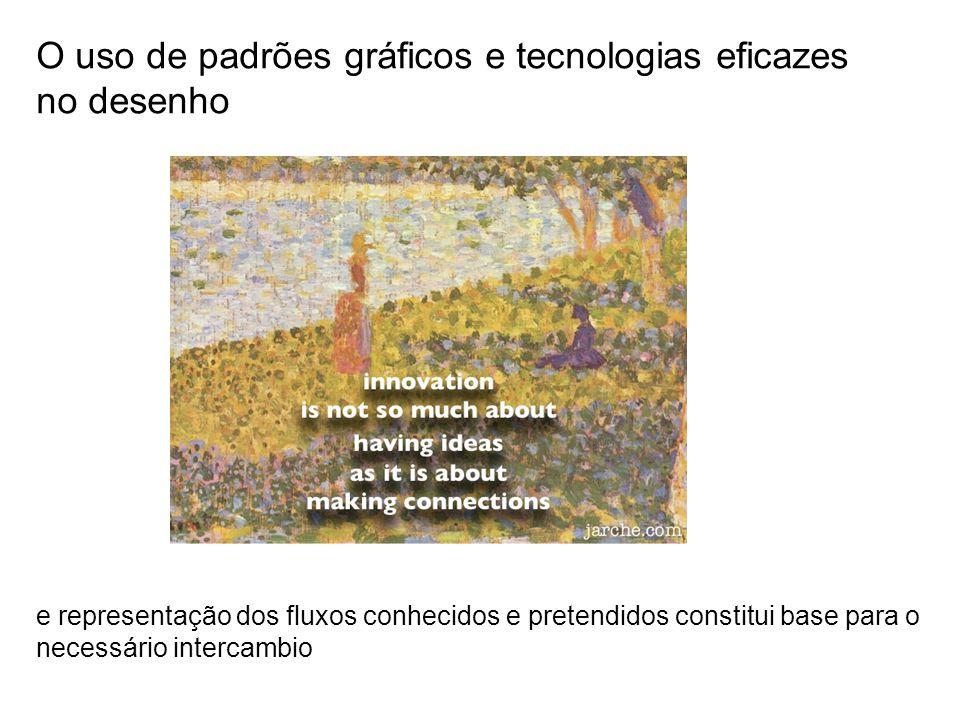 e representação dos fluxos conhecidos e pretendidos constitui base para o necessário intercambio O uso de padrões gráficos e tecnologias eficazes no desenho