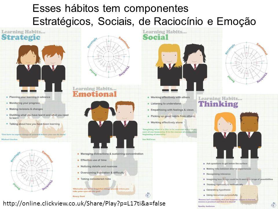 http://online.clickview.co.uk/Share/Play p=L17ti&a=false Esses hábitos tem componentes Estratégicos, Sociais, de Raciocínio e Emoção