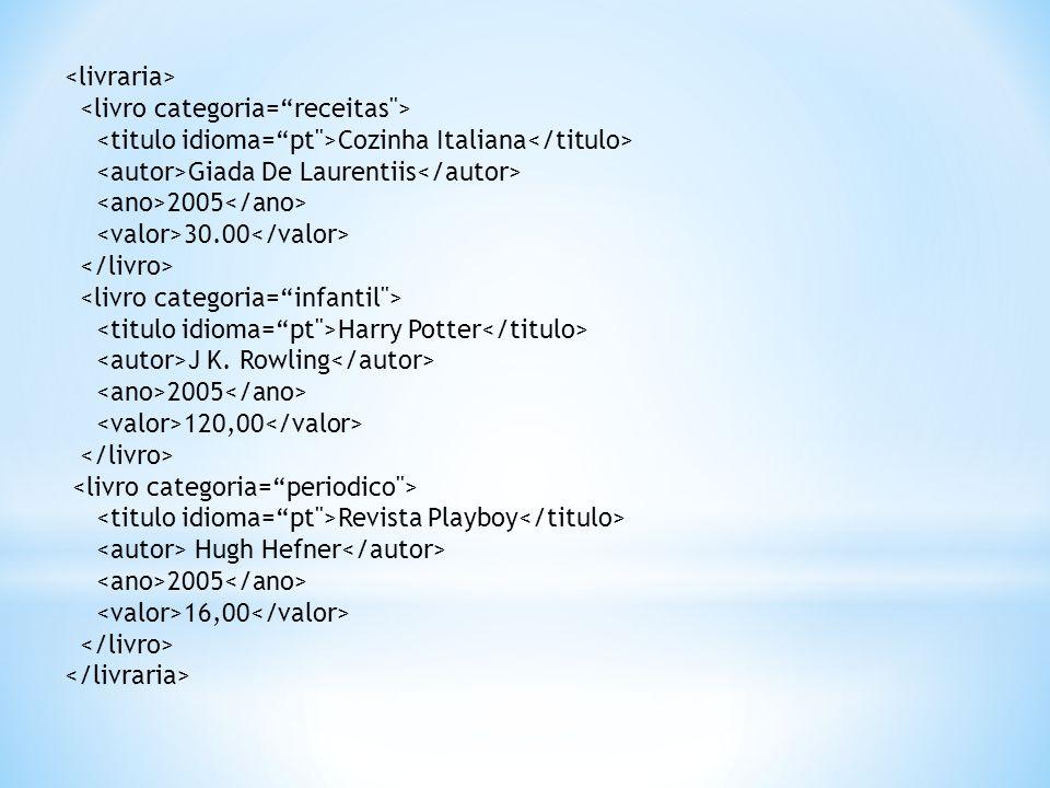* Tags devem ser fechadas * Tags são case sensitive * Tags devem ser fechadas obedecendo a estrutura Html: Negrito Italico XML Negrito Italico Introdução ao XML