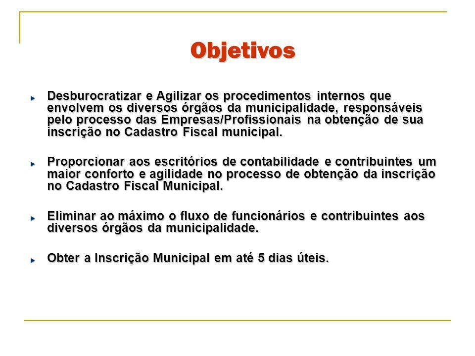 Objetivos Desburocratizar e Agilizar os procedimentos internos que envolvem os diversos órgãos da municipalidade, responsáveis pelo processo das Empre