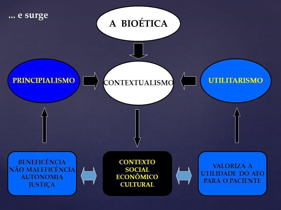 A BIOÉTICA PRINCIPIALISMO CONTEXTUALISMO BENEFICÊNCIA NÃO MALEFICÊNCIA AUTONOMIA JUSTIÇA UTILITARISMO CONTEXTO SOCIAL ECONÔMICO CULTURAL VALORIZA A UT