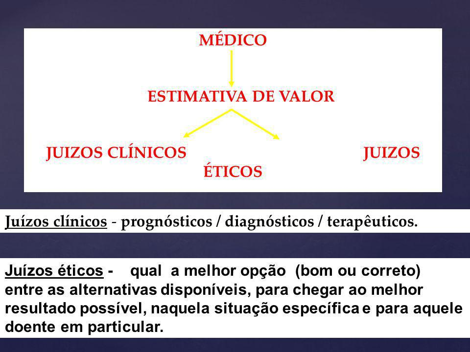 Juízos clínicos - prognósticos / diagnósticos / terapêuticos. Juízos éticos - qual a melhor opção (bom ou correto) entre as alternativas disponíveis,