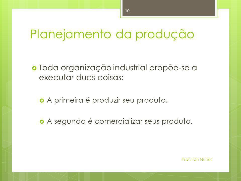 Planejamento da produção  Toda organização industrial propõe-se a executar duas coisas:  A primeira é produzir seu produto.  A segunda é comerciali