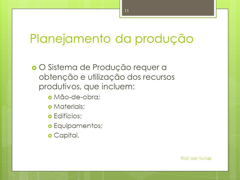 Planejamento da produção  O Sistema de Produção requer a obtenção e utilização dos recursos produtivos, que incluem:  Mão-de-obra;  Materiais;  Ed