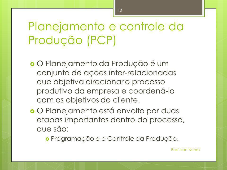 Planejamento e controle da Produção (PCP)  O Planejamento da Produção é um conjunto de ações inter-relacionadas que objetiva direcionar o processo pr