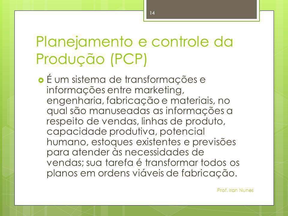 Planejamento e controle da Produção (PCP)  É um sistema de transformações e informações entre marketing, engenharia, fabricação e materiais, no qual