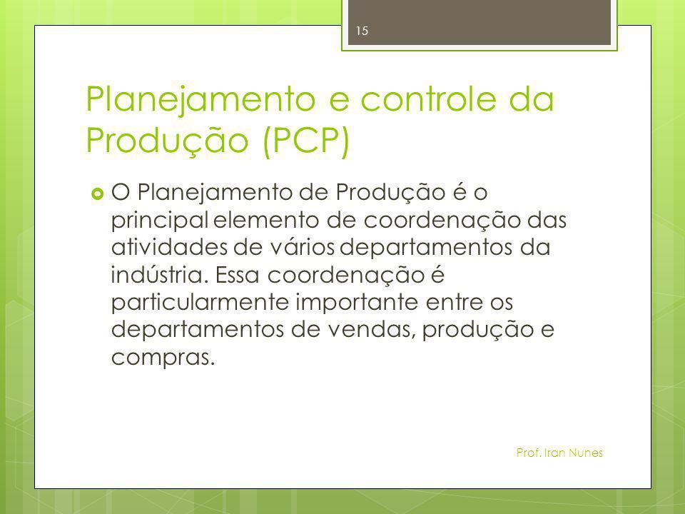 Planejamento e controle da Produção (PCP)  O Planejamento de Produção é o principal elemento de coordenação das atividades de vários departamentos da
