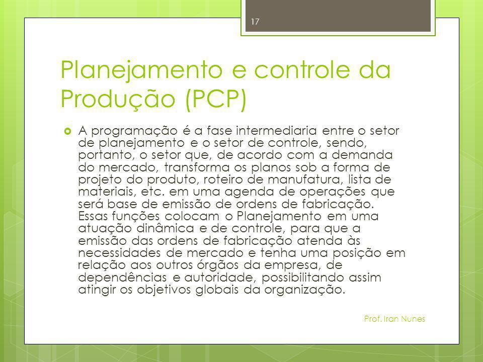 Planejamento e controle da Produção (PCP)  A programação é a fase intermediaria entre o setor de planejamento e o setor de controle, sendo, portanto,