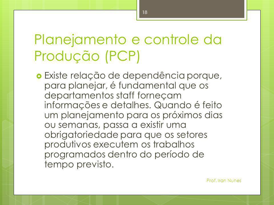 Planejamento e controle da Produção (PCP)  Existe relação de dependência porque, para planejar, é fundamental que os departamentos staff forneçam inf