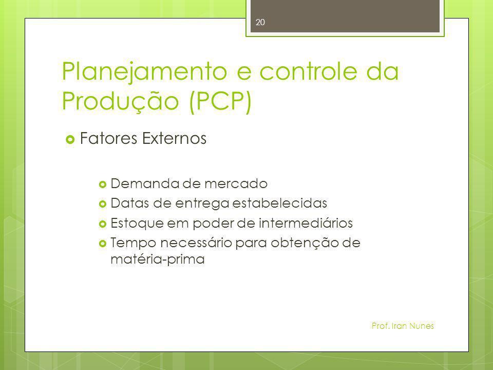 Planejamento e controle da Produção (PCP)  Fatores Externos  Demanda de mercado  Datas de entrega estabelecidas  Estoque em poder de intermediário