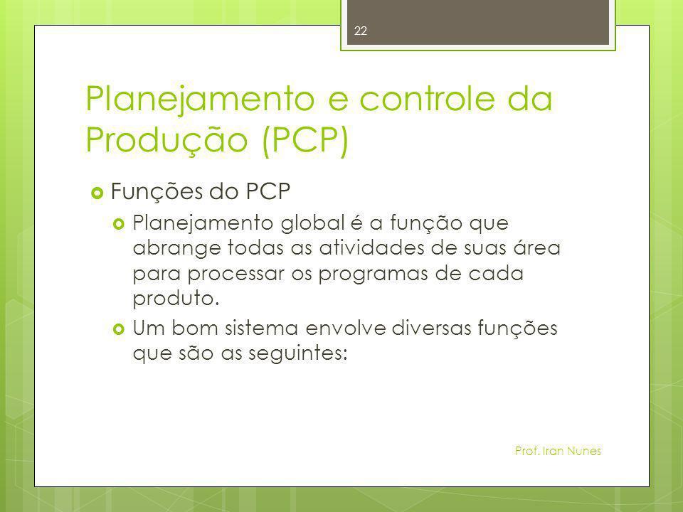 Planejamento e controle da Produção (PCP)  Funções do PCP  Planejamento global é a função que abrange todas as atividades de suas área para processa