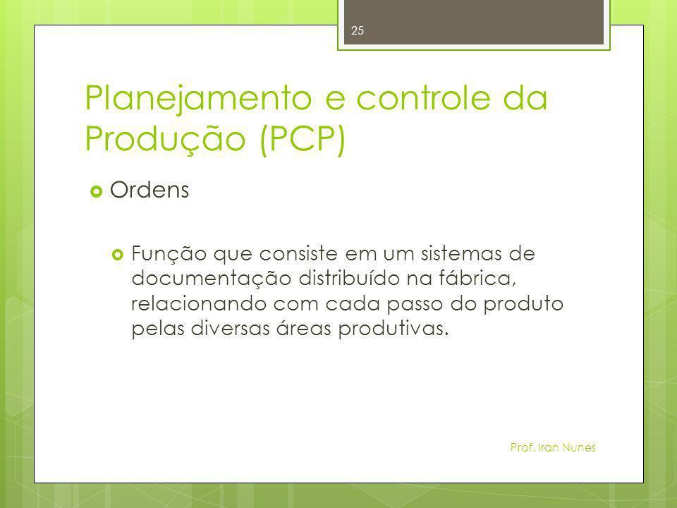 Planejamento e controle da Produção (PCP)  Ordens  Função que consiste em um sistemas de documentação distribuído na fábrica, relacionando com cada