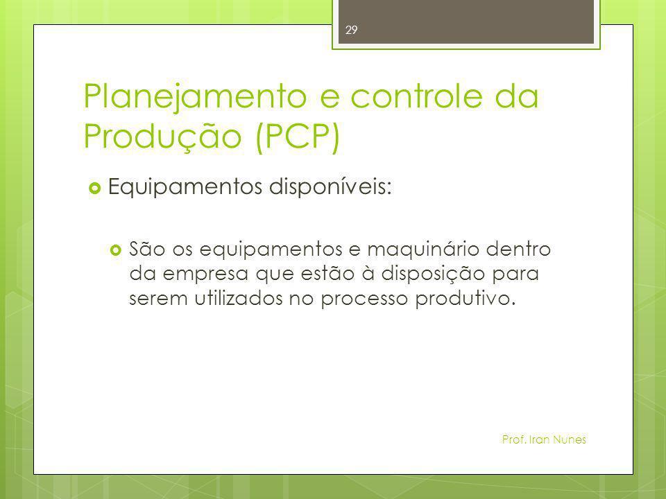 Planejamento e controle da Produção (PCP)  Equipamentos disponíveis:  São os equipamentos e maquinário dentro da empresa que estão à disposição para