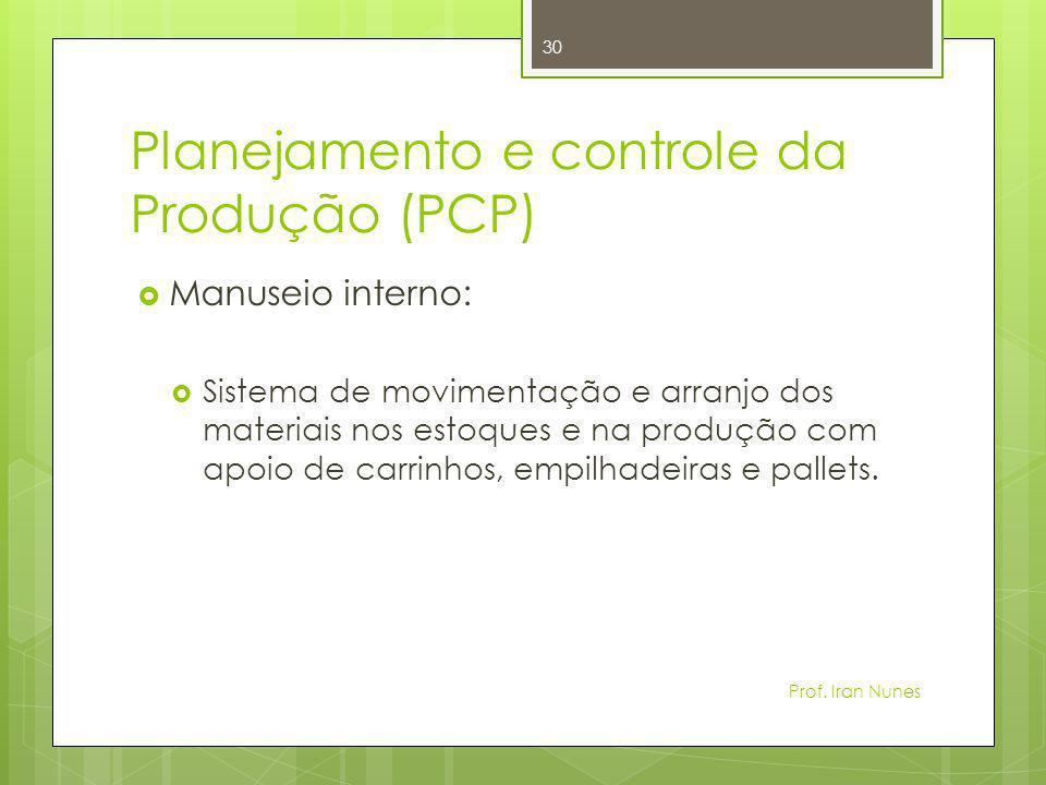 Planejamento e controle da Produção (PCP)  Manuseio interno:  Sistema de movimentação e arranjo dos materiais nos estoques e na produção com apoio d