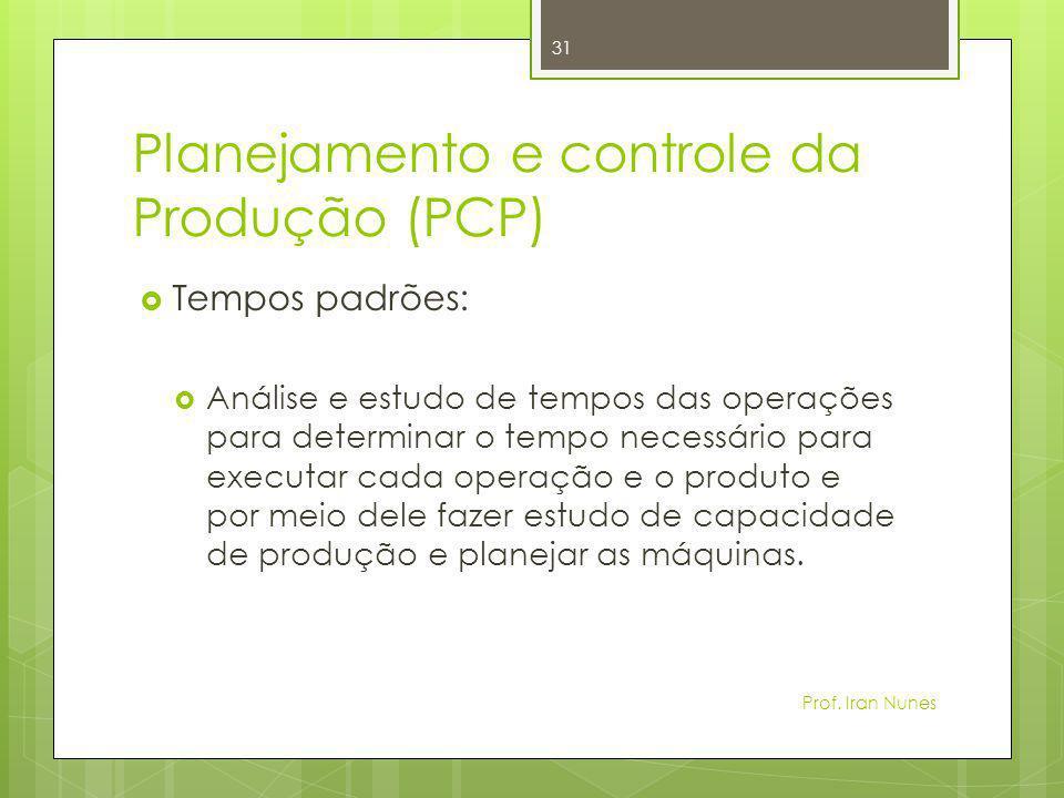 Planejamento e controle da Produção (PCP)  Tempos padrões:  Análise e estudo de tempos das operações para determinar o tempo necessário para executa