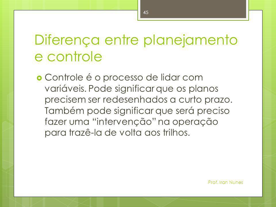 Diferença entre planejamento e controle  Controle é o processo de lidar com variáveis. Pode significar que os planos precisem ser redesenhados a curt