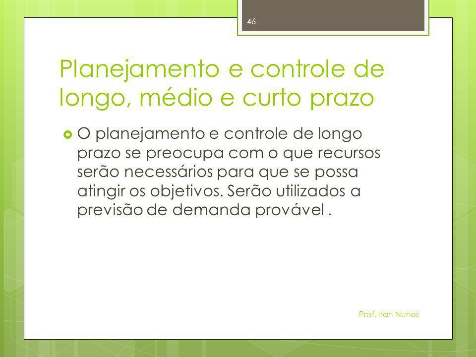 Planejamento e controle de longo, médio e curto prazo  O planejamento e controle de longo prazo se preocupa com o que recursos serão necessários para