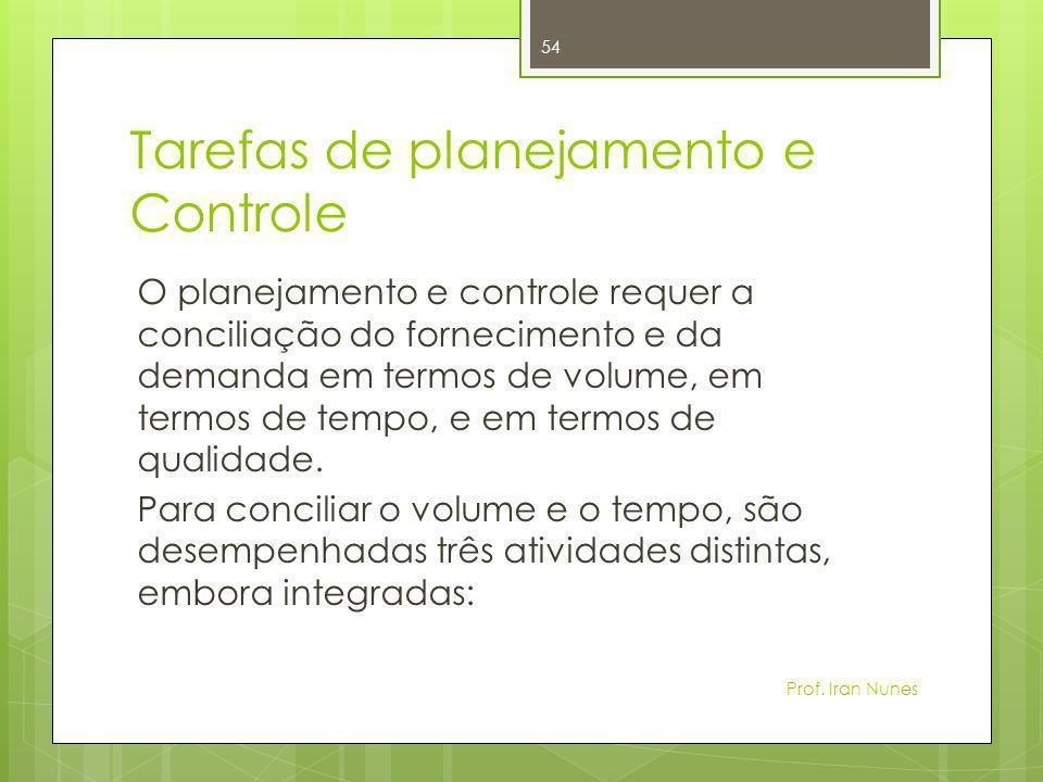 Tarefas de planejamento e Controle O planejamento e controle requer a conciliação do fornecimento e da demanda em termos de volume, em termos de tempo
