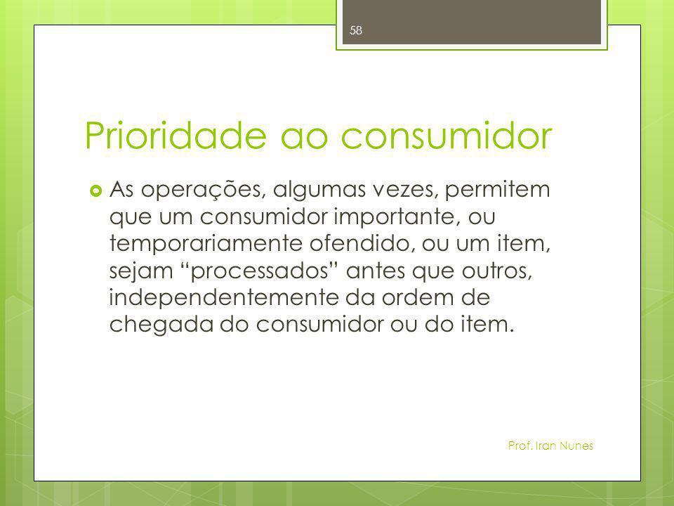 """Prioridade ao consumidor  As operações, algumas vezes, permitem que um consumidor importante, ou temporariamente ofendido, ou um item, sejam """"process"""