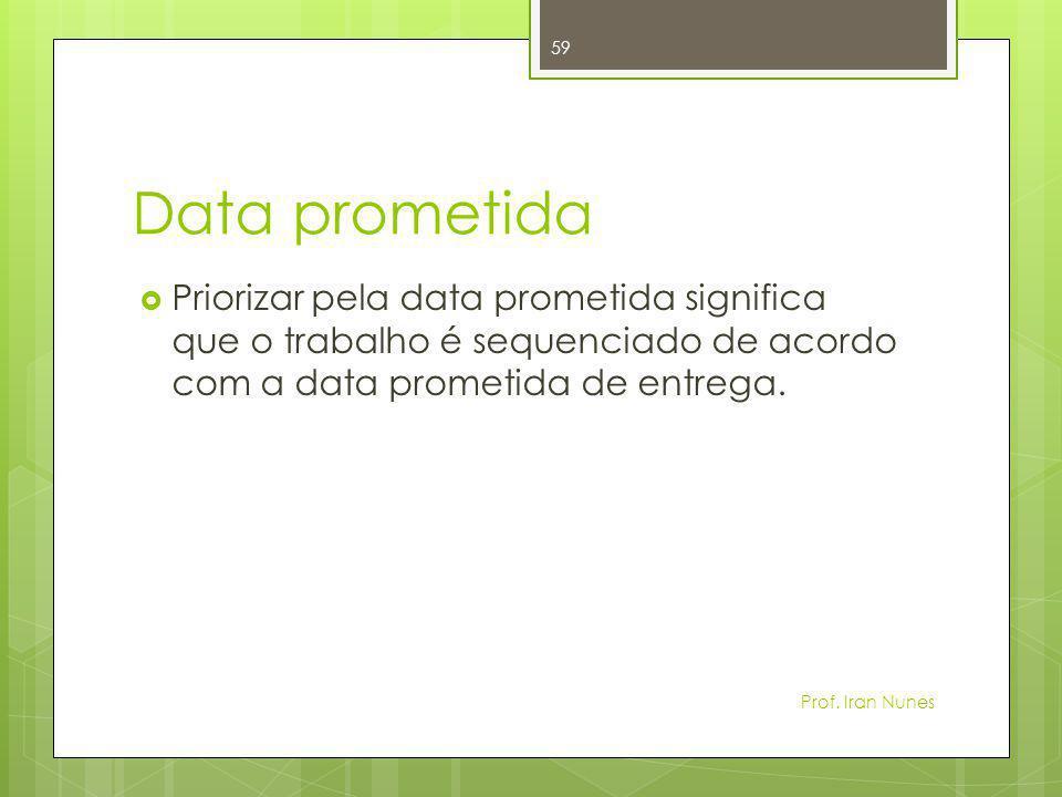 Data prometida  Priorizar pela data prometida significa que o trabalho é sequenciado de acordo com a data prometida de entrega. Prof. Iran Nunes 59