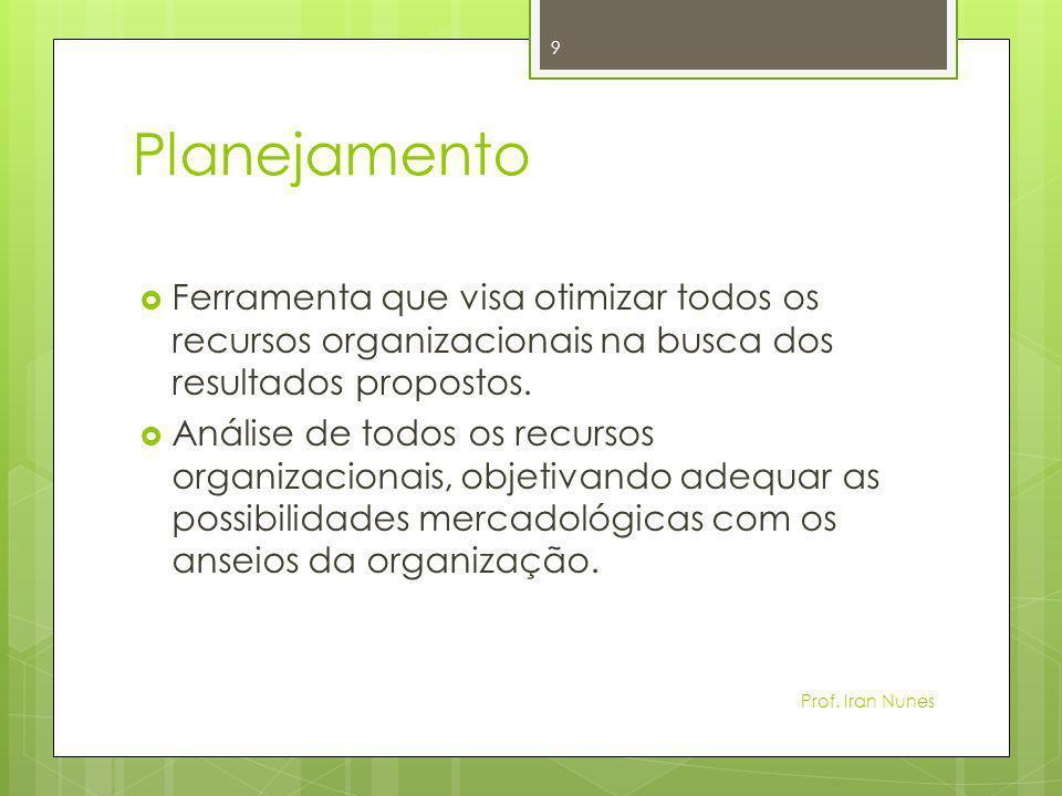 Planejamento da produção  Toda organização industrial propõe-se a executar duas coisas:  A primeira é produzir seu produto.