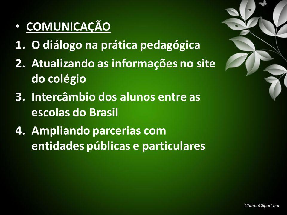 COMUNICAÇÃO 1.O diálogo na prática pedagógica 2.Atualizando as informações no site do colégio 3.Intercâmbio dos alunos entre as escolas do Brasil 4.Am