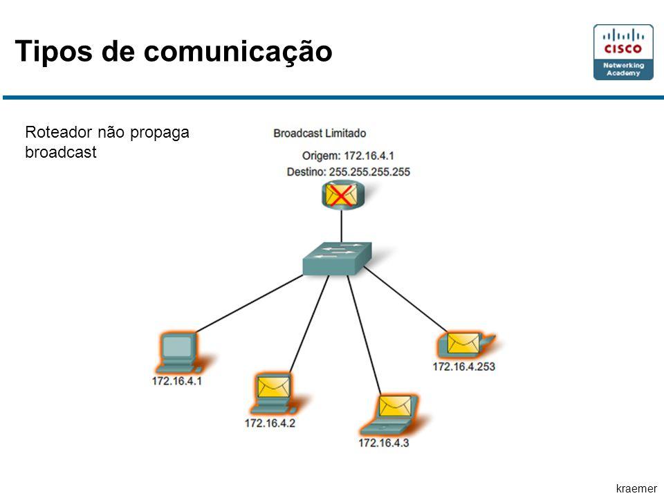 kraemer Tipos de comunicação Roteador não propaga broadcast