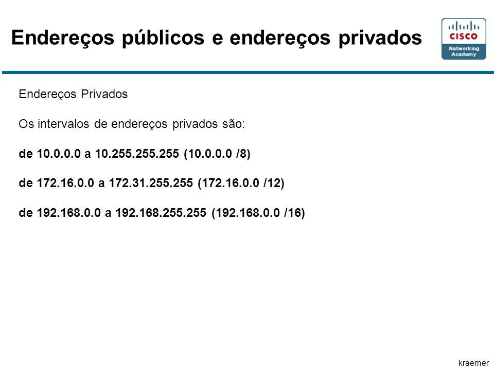 kraemer Endereços públicos e endereços privados Endereços Privados Os intervalos de endereços privados são: de 10.0.0.0 a 10.255.255.255 (10.0.0.0 /8)