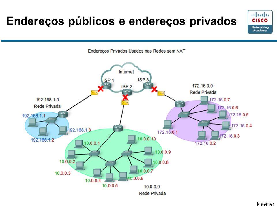 kraemer Endereços públicos e endereços privados