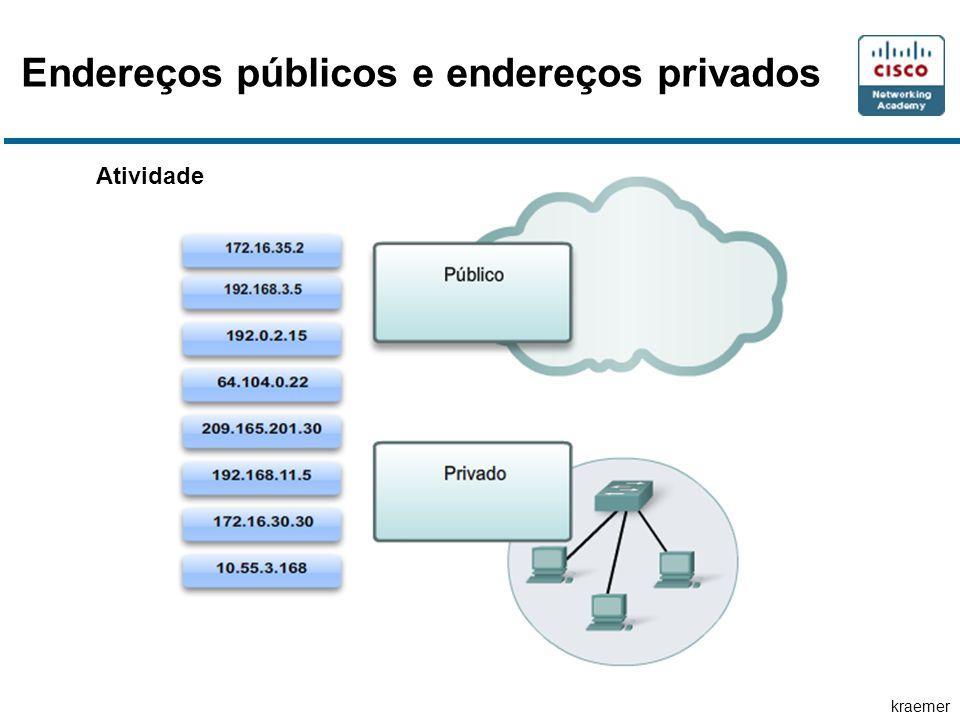 kraemer Endereços públicos e endereços privados Atividade