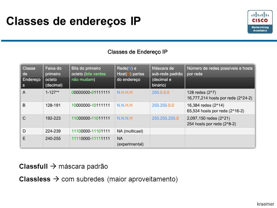 kraemer Classes de endereços IP Classfull  máscara padrão Classless  com subredes (maior aproveitamento)