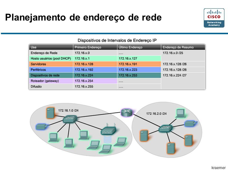 kraemer Planejamento de endereço de rede