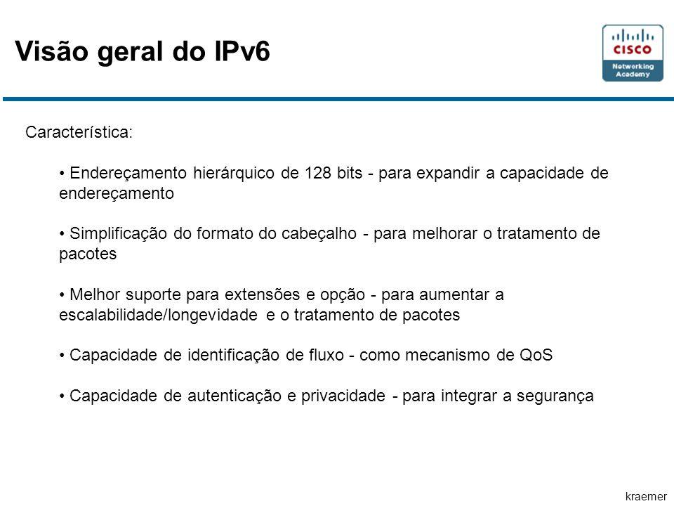 kraemer Visão geral do IPv6 Característica: Endereçamento hierárquico de 128 bits - para expandir a capacidade de endereçamento Simplificação do forma
