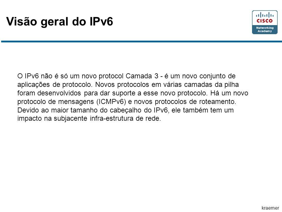 kraemer Visão geral do IPv6 O IPv6 não é só um novo protocol Camada 3 - é um novo conjunto de aplicações de protocolo. Novos protocolos em várias cama