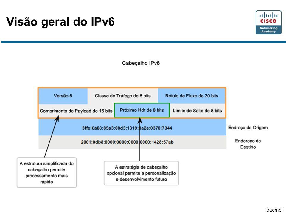 kraemer Visão geral do IPv6