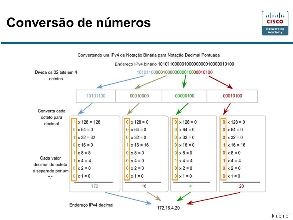 kraemer Conversão de números