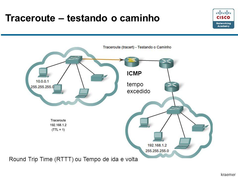 kraemer Traceroute – testando o caminho ICMP tempo excedido Round Trip Time (RTTT) ou Tempo de ida e volta