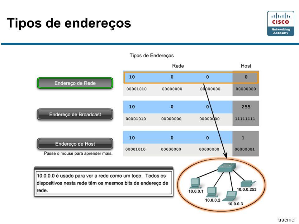 kraemer Papel dos Provedores (ISP)