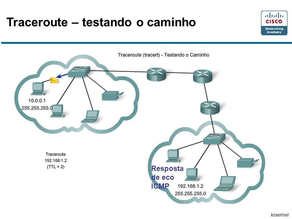 kraemer Traceroute – testando o caminho Resposta de eco ICMP