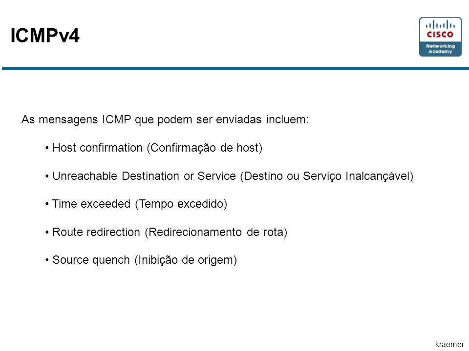 kraemer ICMPv4 As mensagens ICMP que podem ser enviadas incluem: Host confirmation (Confirmação de host) Unreachable Destination or Service (Destino o